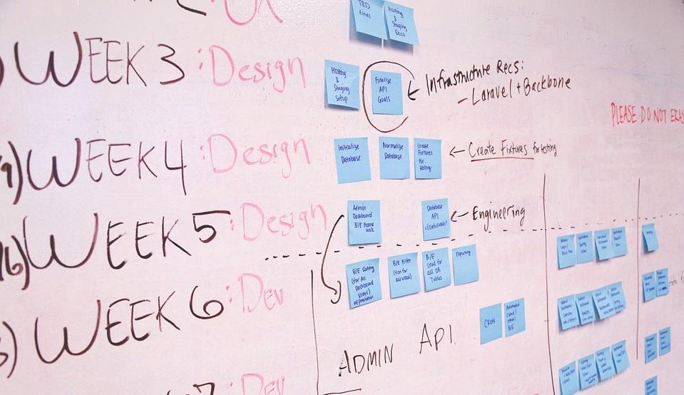 Smartum workflow Smartum Workflow