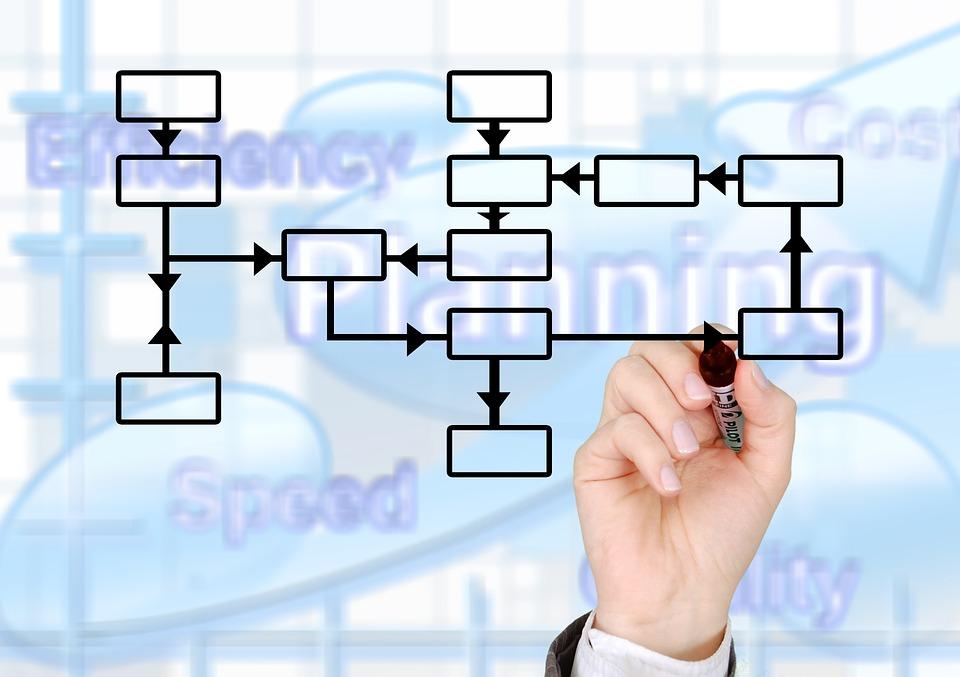 bpa solution Разработка мобильных и веб-приложений: решения для Автоматизации Бизнес-Процессов